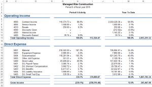 FS Income Statement