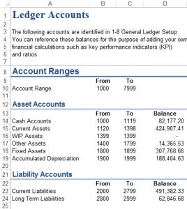 FS Ledger Accounts