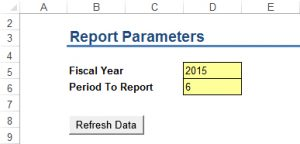 FS Report Parameters